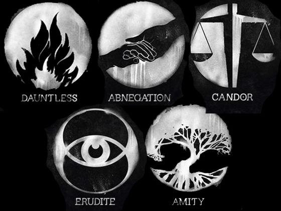 Best Divergent Quiz Which Faction Do You Belong In
