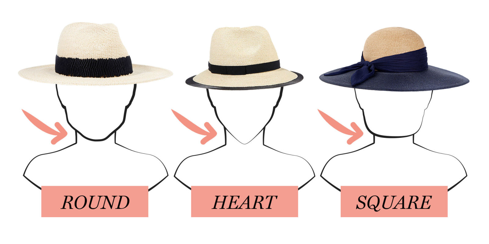 Best Hat for Face Shape