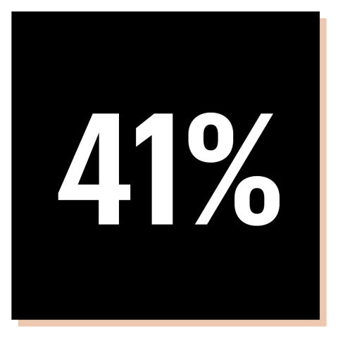 how to add percentage in numbers mac