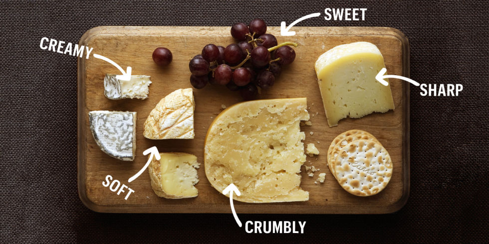 How to Make a Cheese Plate 20-SomethingHow to Make a Cheese & Cheese Plate u2013 Recipesbnb
